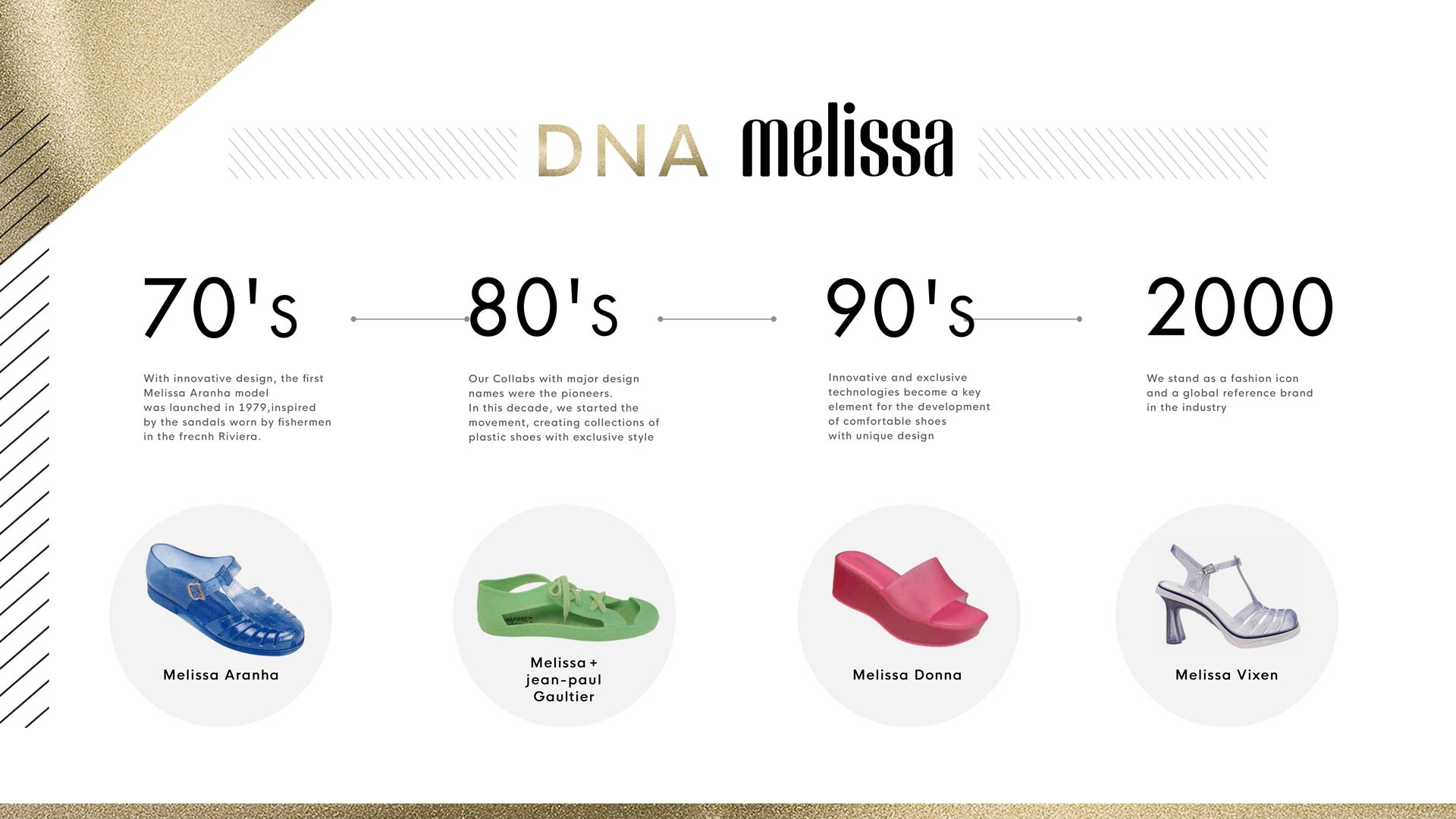 Melissa Shoes Heritage