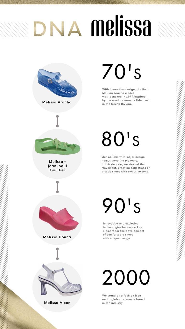 Melissa Shoes Heritage
