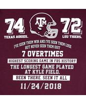 d3cef1f13 ... Texas A&M LSU Victory T-Shirt - Back Detail ...